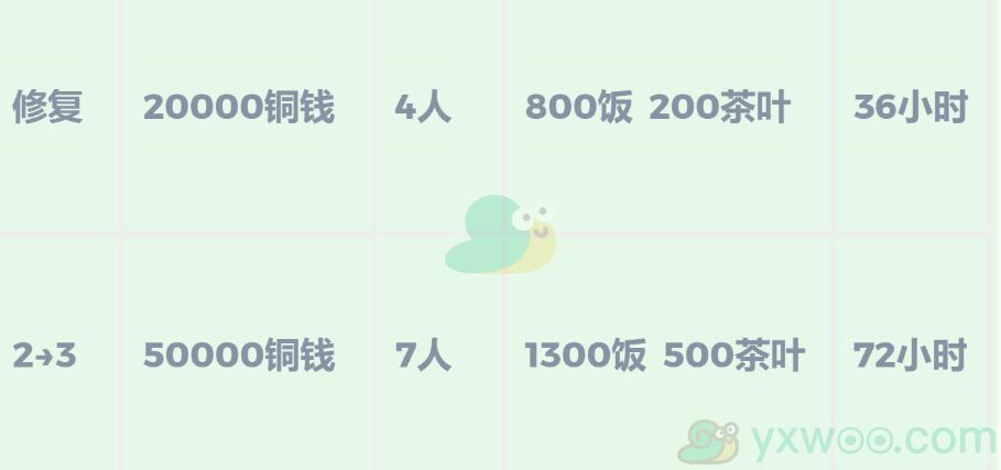 《江南百景图》雷峰塔解锁方法介绍