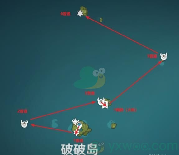《原神》海岛宝箱收集路线攻略